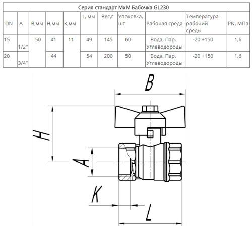 Размеры и схематичное изображение Галлоп 230 ГГ Вода
