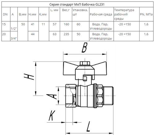 Размеры и схематичное изображение Галлоп 231 ШГ