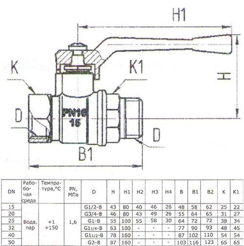 Габаритные и присоединительные размеры крана 11Б27П1 А31 (БАЗ)