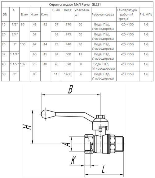 Размеры и схематичное изображение Галлоп 221 ШГ