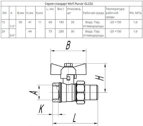 Размеры и схематичное изображение Галлоп 232 накидная гайка